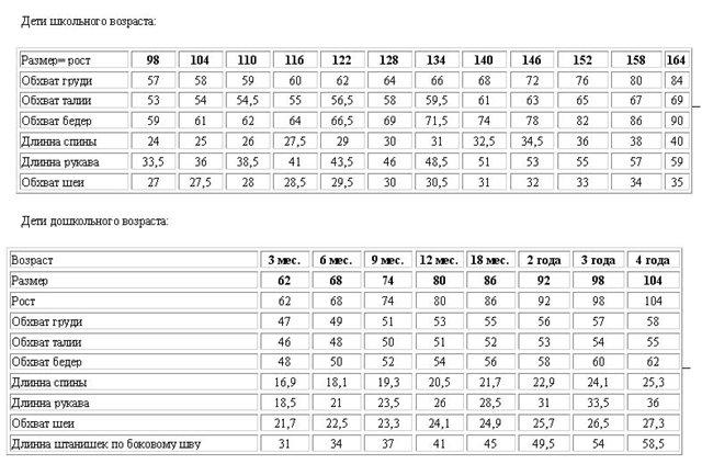 Размеры Блузок Таблица В Самаре